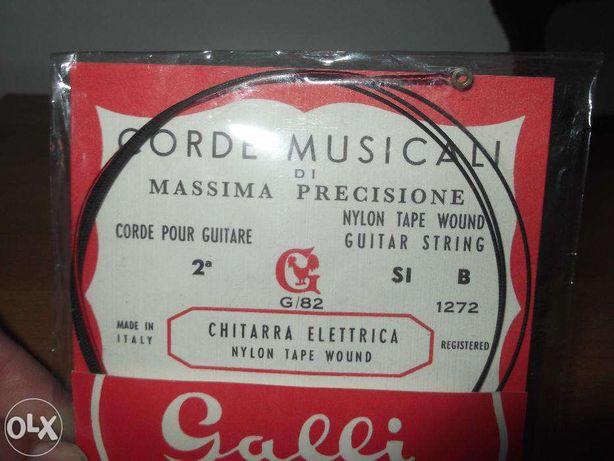Cordas para guitarra