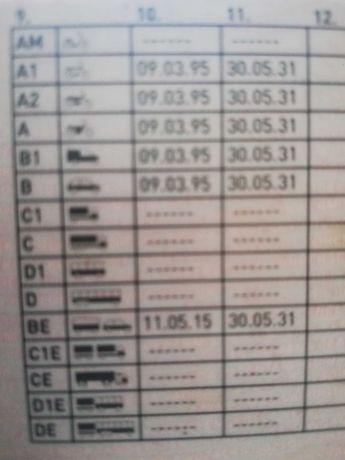 C a t e g o r i a       B + E