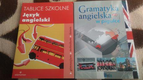 Tablice szkolne + gramatyka angielska w pigułce
