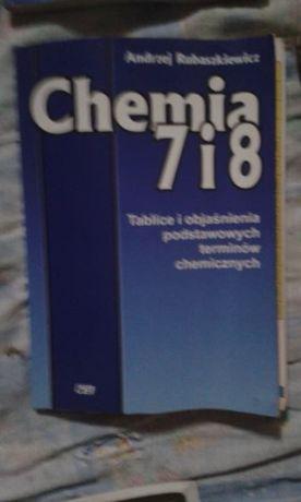 Chemia 7 i 8 tablice i objaśnienia terminów