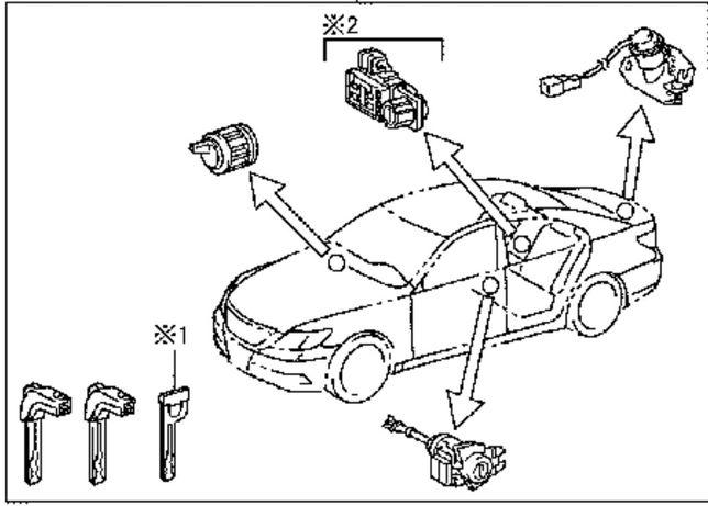 Комплект замков и ключей трансмиттеры Европа 433 mhz Lexus LS 460/600