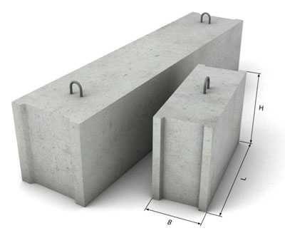 Фундаментные блоки ФБС 1,2х,0,6м