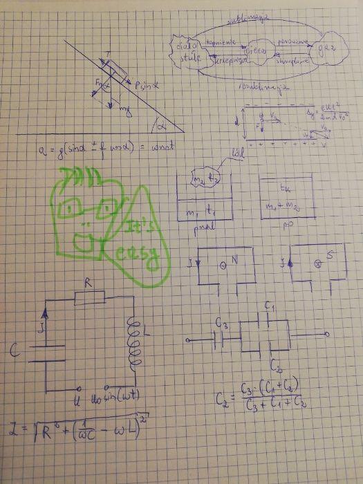 Fizyka liceum, technikum Nowy Sącz - image 1