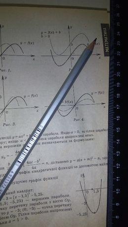 Репетитор з математики (ДПА. ЗНО)