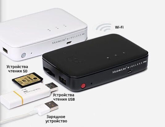 Картридер с WiFi Kingston MobileLite Wireless 3G Pro 64Gb 6700mAm
