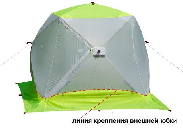 Зимняя палатка ЛОТОС Куб 3 Классик ЭКО модель 2021