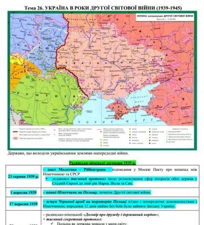 ЗНО история Украины конспекты онлайн