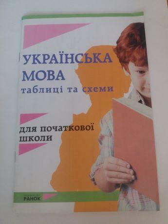 Українська рідна мова таблиці схеми ранок левченко украинский язык