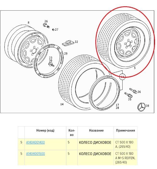 Колеса зимние CTS 265-40R500 Mercedes W140 Guad A1404001400 Киев - изображение 1
