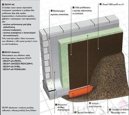 izolacja fundamentów , osuszanie budynków , drenaże ,izolacja pionowa