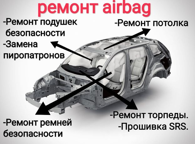 Ремонт airbag ремонт подушек безопасности прошивка srs перетяжка торпе