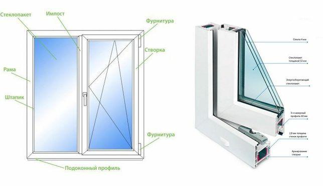 Метало пластиковое окно