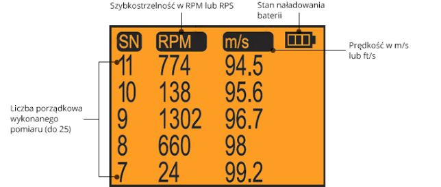 Chronometr chronograf Acetech AC5000 pcp wiatrówka