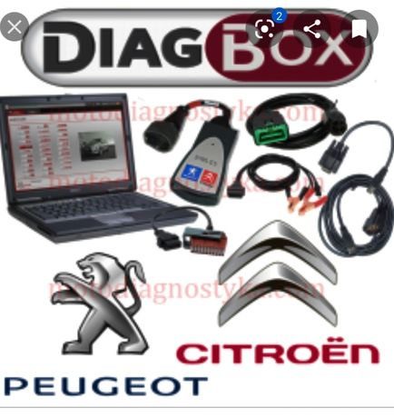 Diagnostyka komputerowa Peugeot Citroen