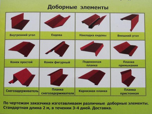 Производство планок для кровли , фасадов , заборов и пр.