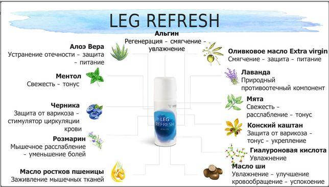Roll-on гель для суставов - устранение любых болевых ощущений в ногах