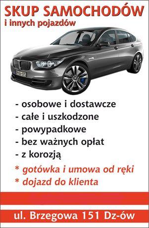Skup aut za gotówkę Dzierżoniów Dolnyslask Swidnica Wałbrzych Wrocław