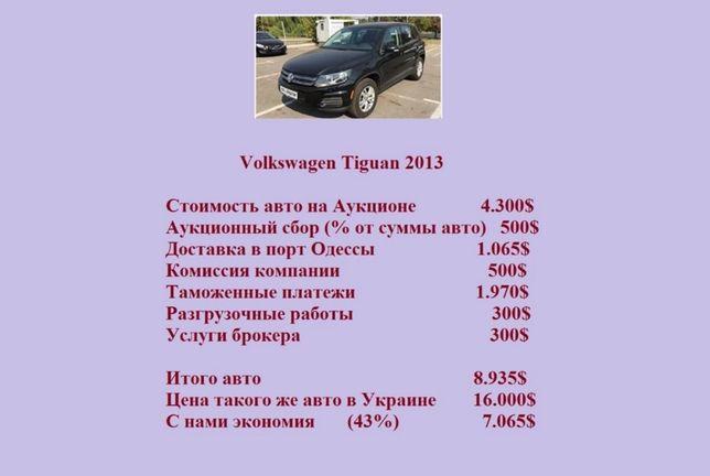 Авто с аукционов США Copart, IAAI, Manheim.