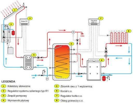 Firma HYDRO-MAC kompleksowe usługi hydrauliczne