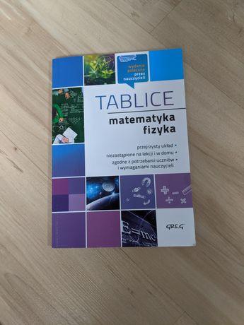 Tablice matematyczno fizyczne