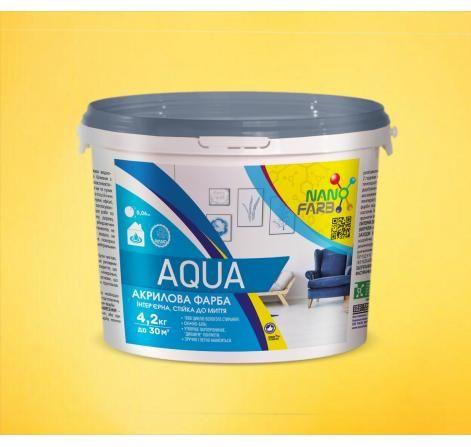 Фарба, Краска интерьерная акриловая Aqua НаноФарб (NanoFarb) 14 кг