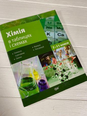 Химия в таблицах и схемах 7-11 классы