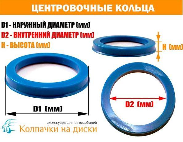 Центровочные - проставочные кольца, адаптеры проставки в диски