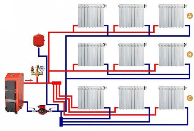 Ремонт отопления водоснабжения канализации тёплый пол