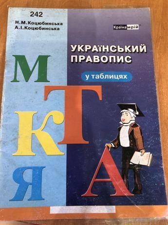 Український правопис у таблицях Н. М. Коцюбинська, А. І. Коцюбинська