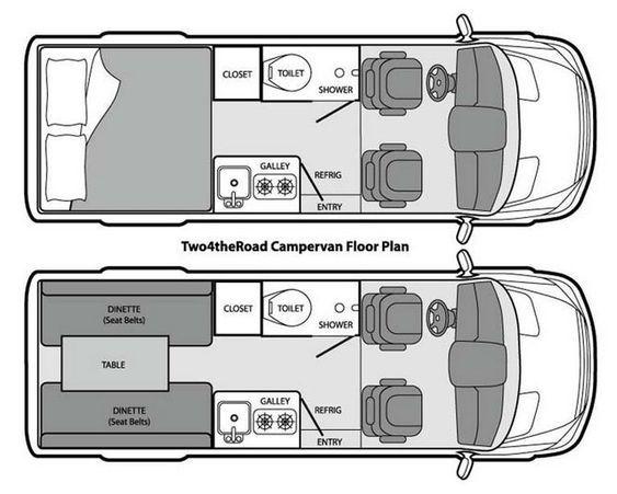 Conversão de furgões para autocaravana/autovivenda/van life