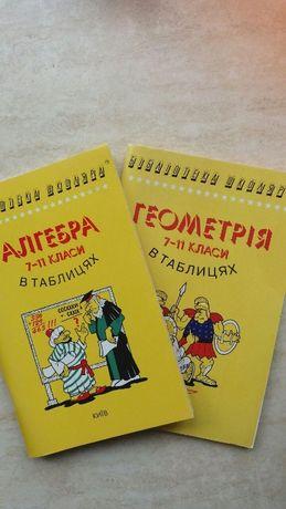 Алгебра і геометрія в таблицях і схемах 7-11 класи