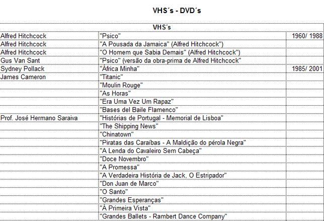 coleção de vhs e dvd