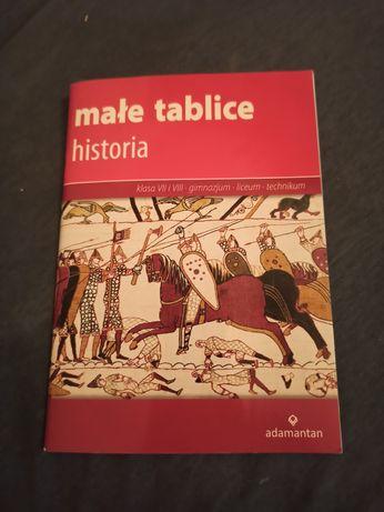 Książka małe tablice - historia