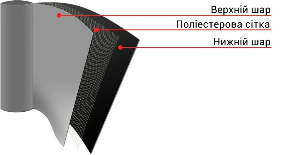Мембрана ПВХ Tetto®Rooftop ST 1,5 Бровары - изображение 1