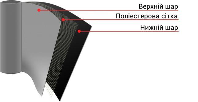 Мембрана ПВХ Tetto®Rooftop ST 1,5