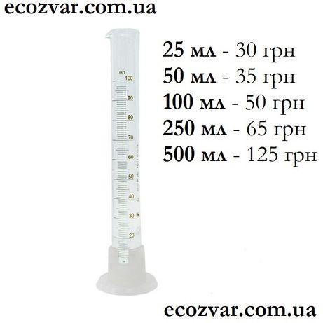 Цилиндр (колба) мерный стеклянный 100мл (и другая лабораторная посуда)