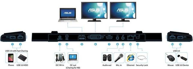 usb hub 3.0 Док станция ASUS USB3.0 HZ-3A PLUS