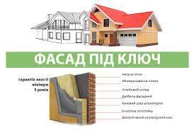 Утеплення будинків