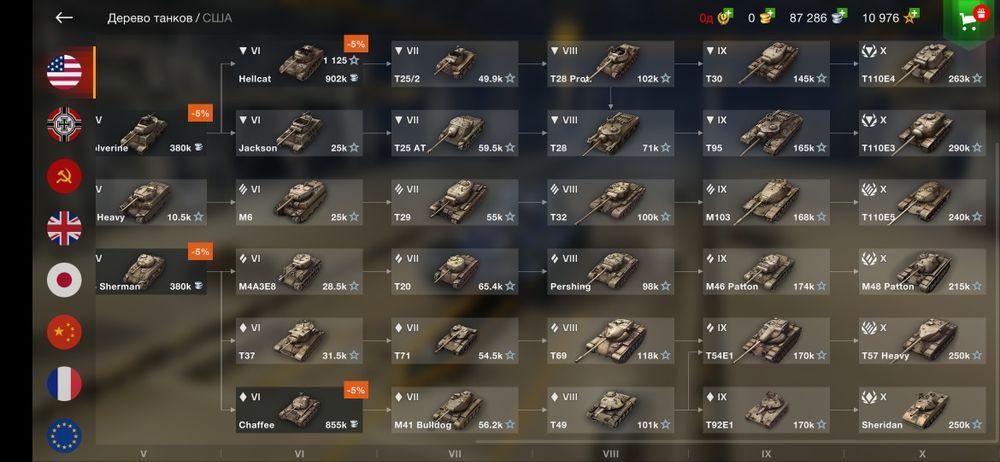 Аккаунт world of tanks blitz Ярославичи - изображение 1