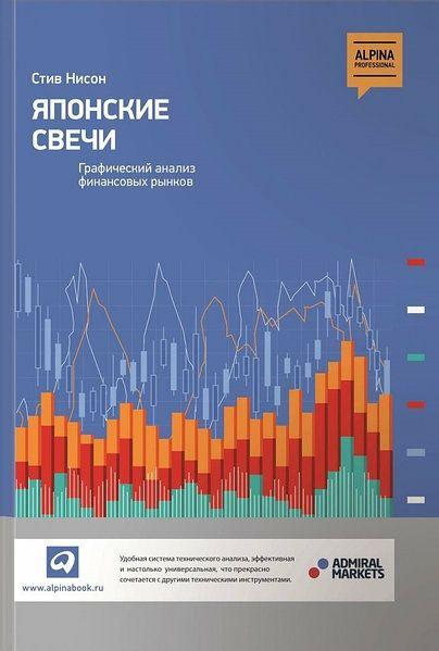 Японские свечи. Графический анализ фин. рынков. Стив Нисон Киев - изображение 1