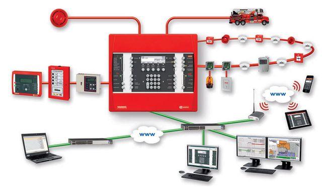 Монтаж и установка пожарной, охранной сигнализации, видеонаблюдения