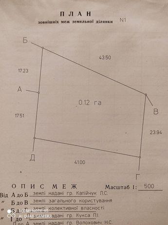 Продам землю Бориспольский район