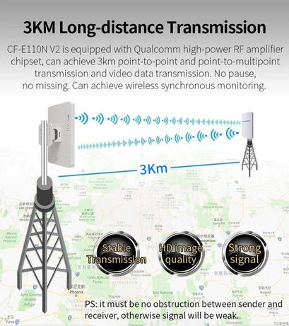 2x Repetidor de sinal de wifi  para áreas externas de longo alcance