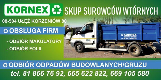 Odbiór odpadów poprodukcyjnych Lublin Każdy odpad