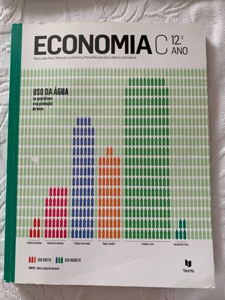 Economia C 12 ano (Manual) Texto