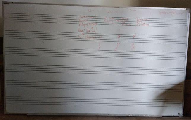 Quadro para aulas música