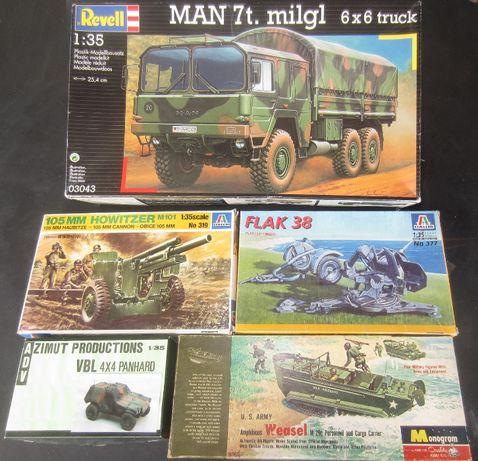 Modelismo Militar, kits escala 1:35
