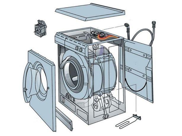 Ремонт стиральных машин и другой бытовой техники в СОСНИЦЕ