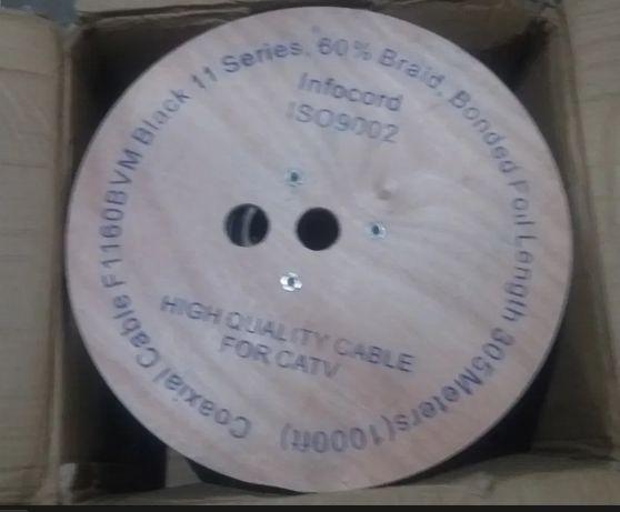 Infocord iso9002 rj11