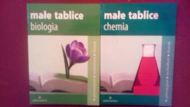 Małe tablice:chemia,biologia. Biologia-vademecum maturzysty.